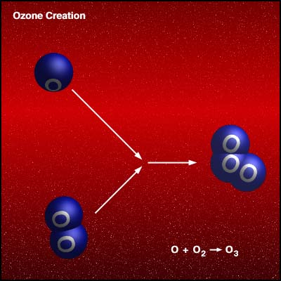ozone sanitization